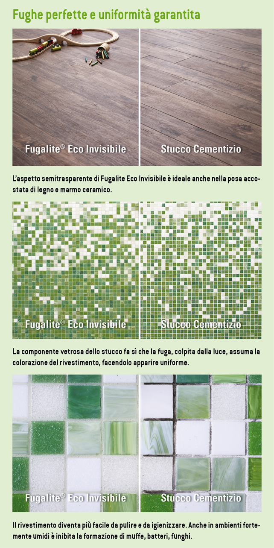 Kerakoll fugalite eco stucco fotocromaticogreenbuillding - Fuga impermeabile ...