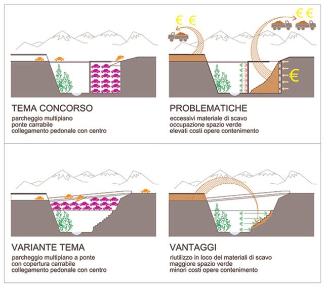 parcheggio-ecosostenibile-AS-does-schema-1
