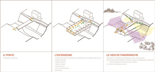parcheggio-ecosostenibile-AS-does-schema-2