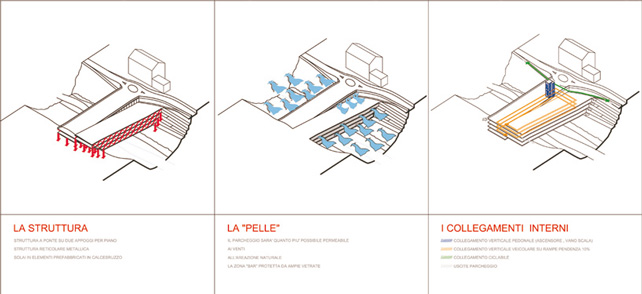 parcheggio-ecosostenibile-AS-does-schema-3