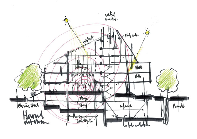 GreenBuilding-magazine_Harvard-Art-Museums_Renzo-Piano's-sketch-section_©-RPBW